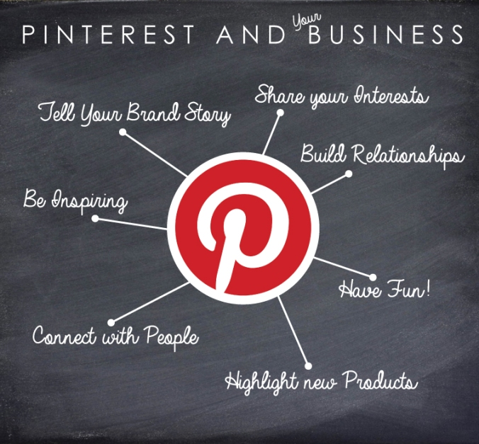 Pinterest and YOUR Business: Tell your brand story, be inspiring, connect with people, share your interests, build relationships, have fun, highlight new products!